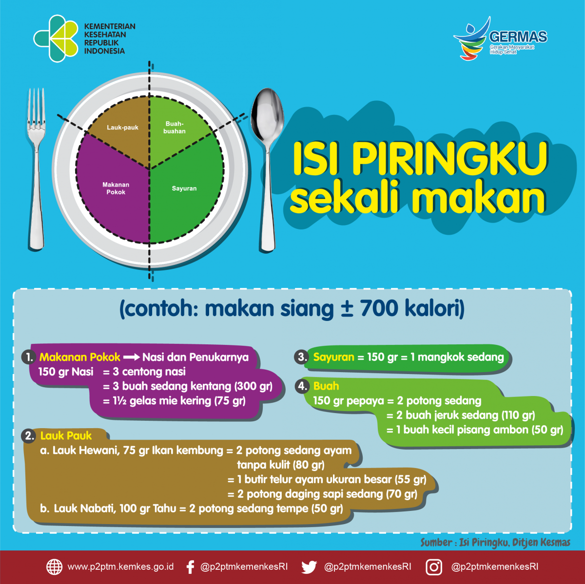 Pedoman Gizi Seimbang Klinik Anak Ap Ap Jakarta